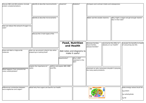 Revision Broadsheets for Food Preparation and Nutrition