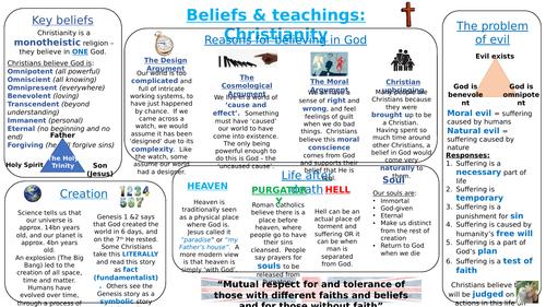 AQA GCSE (9-1) RS Knowledge organisers & PLCs - Christianity & Islam + Themes A, B, D & E