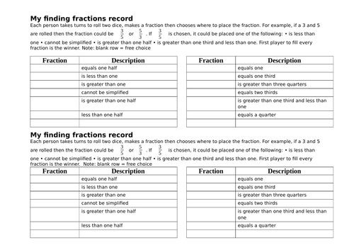 Fraction flip book template by clenghaus teaching resources tes finding my fraction game maxwellsz