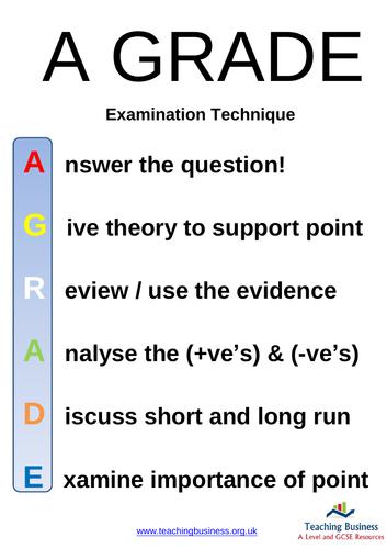 A Grade Examination Technique Poster