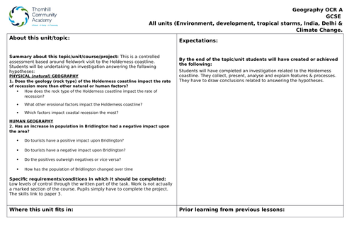 College education resume profile