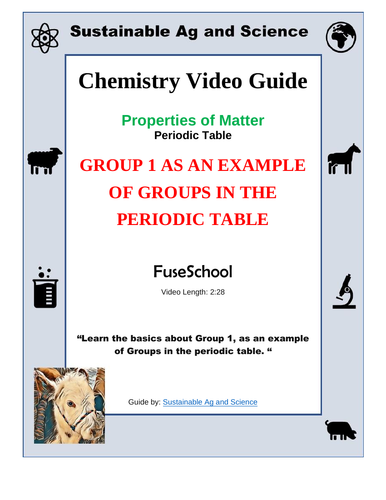 chemistry group 1 as an example of groups in the periodic table fuseschool by sasrozmaka teaching resources tes - Periodic Table Group 1