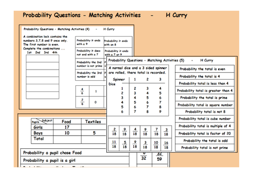 Probability Questions And Matching Activities 2 Way Tables Sample