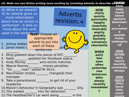 Adverbs KS2 KS3 literacy starter