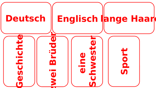 High School German Resources Physical And Character Description
