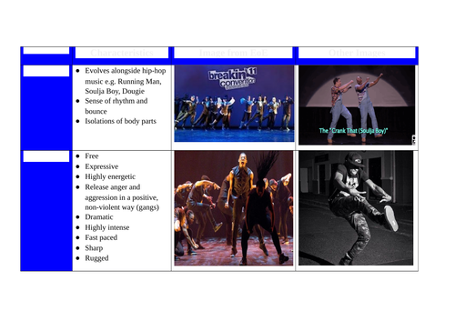 Emancipation of Expressionism Student Booklet And Activities (6 Lessons) (GCSE Dance Anthology)