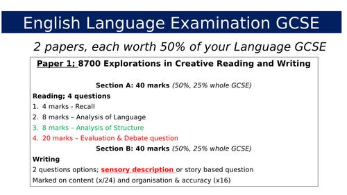 AQA Language Paper 1 Creative Writing Scheme