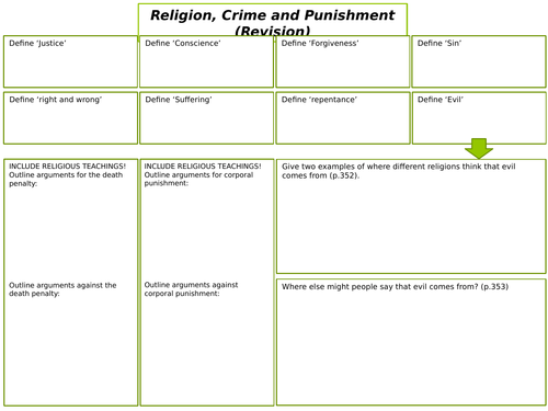 AQA GCSE RS Spec A (1-9) Religion, Crime and Punishment Revision Sheets