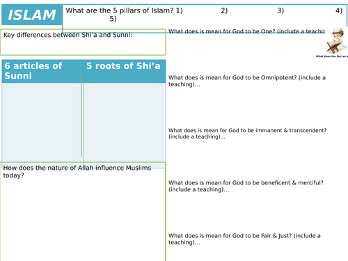 AQA GCSE RS Spec A (1-9) Muslim Beliefs and Teachings Revision Sheets