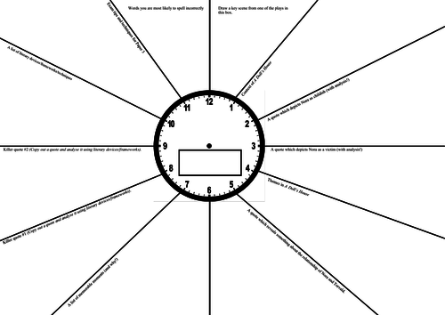 Revision Clock - A Doll's House (Adaptable)