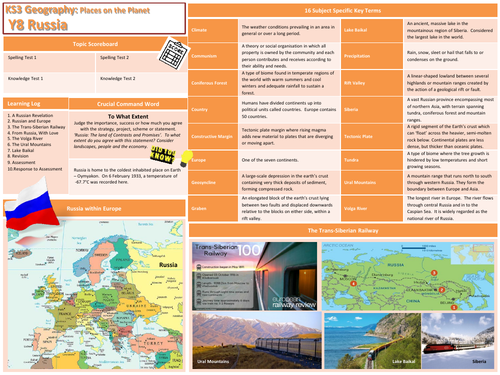 Russia Topic Knowledge Organiser