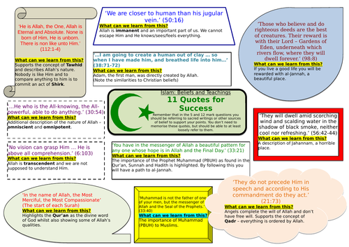 Islam Beliefs and Teachings Quotes by showells88 | Teaching
