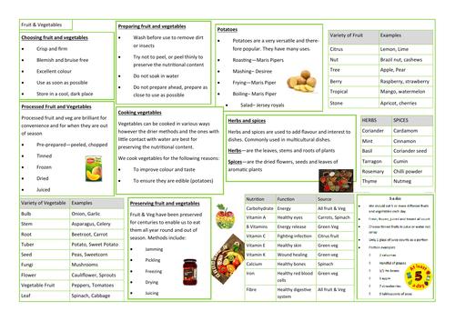 FRUIT & VEGETABLES - REVISION AID - KNOWLEDGE ORGANISER