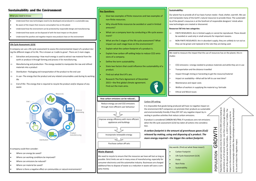 Sustainability and the Environment Learning Mat. AQA GCSE D&T.