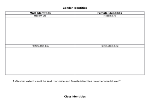 Gender, Class and Ethnic Identities