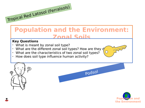 Zonal soils and their impact on human activity.