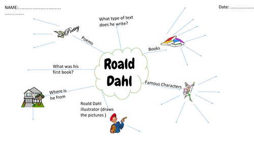 Introduction to Roald Dahl Spider diagram - Research Task