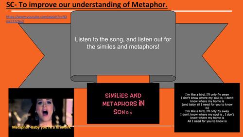 To improve our understanding of Metaphor- Power point & Activities