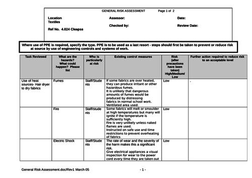 Risk Assessment- Textiles, Heat Equipment