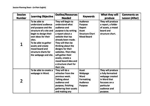 Web Design Scheme of Work