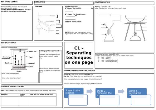 AQA Chemistry - C1.3 - Separating mixtures revision mat