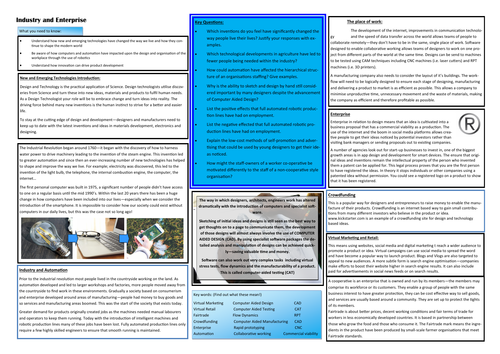 Industry and Enterprise Learning Mat. AQA GCSE D&T.