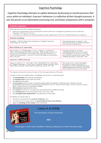 CIE Psychology Resources for Dement and Kleitman Study by