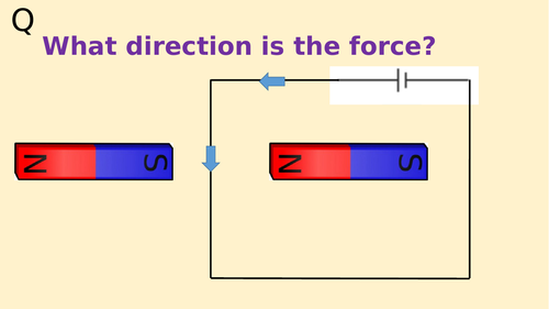 AQA Physics 9-1 - 4.7.2.3.- 4.7.3.1-3 - Using the motor effect and the generator effect