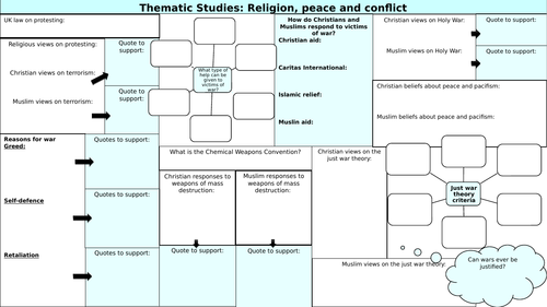 Thematic Studies: Religion, Peace and Conflict Overview Sheet