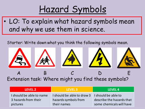 Hazard Symbols And Lab Safety By Sp383 Teaching Resources Tes