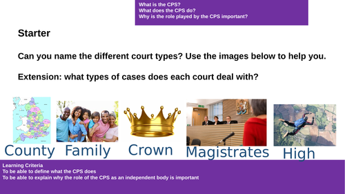 The CPS for 9-1 AQA Citizenship Studies