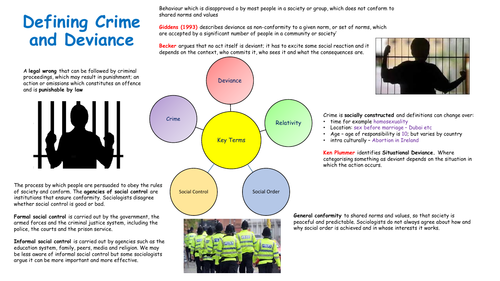 Crime and Deviance revision guide