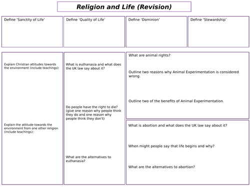 AQA GCSE RS Spec A (1-9) Religion and Life Revision Sheets