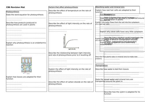 Edexcel GCSE 2016 Biology CB6-9 Paper 2 Revision Mats