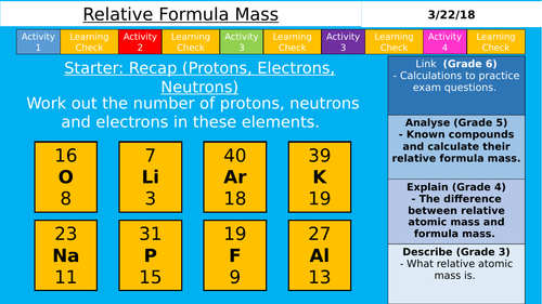 NEW GCSE AQA - Relative Formula Mass