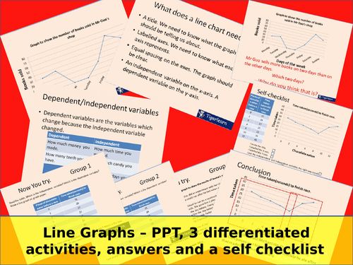 Line graphs, line charts whole lesson. interpreting and making. Differentiated activity