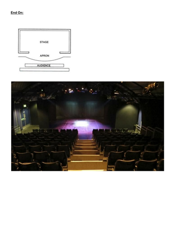 Different Forms of Stage / Performance Space