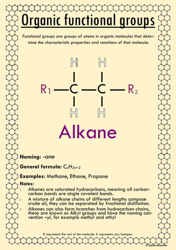 Organic chemistry functional groups posters fact-sheets