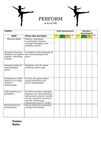GCSE Dance - Performance Reflection Sheet