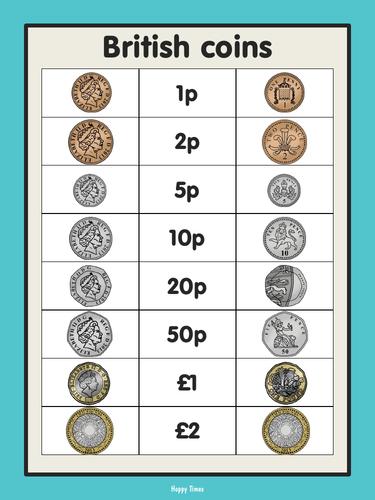 2018 two pound coins