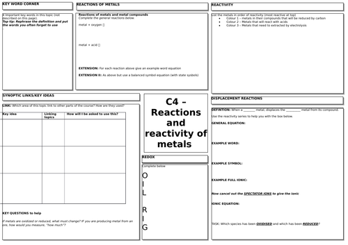 C4 - Reactivity of metals revision mat