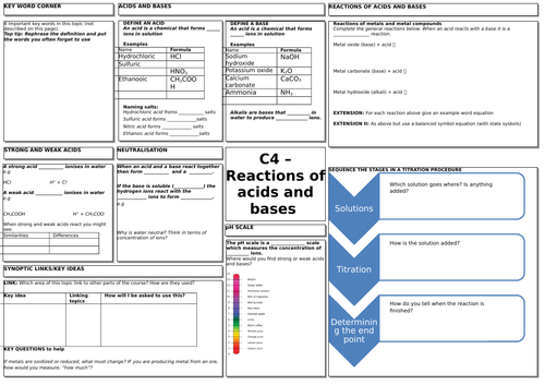 C4 - Acids and bases revision mat