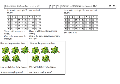 Y1 planning and resources for White Rose Maths Summer Block 1 Multiplication and Division week 1