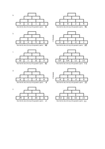 KS2 KS3 Addition & Subtraction Pyramids, 20 problems including positive & negative numbers, decimals