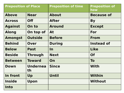 Expanded Noun Phrases - 3 lessons and activities