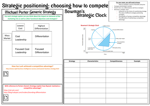 New A-Level Business: Year 2 Strategic Positioning Notes Sheet