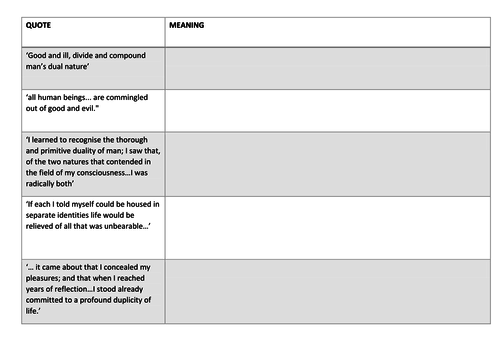 Dr Jekyll and Mr Hyde Revision Resources