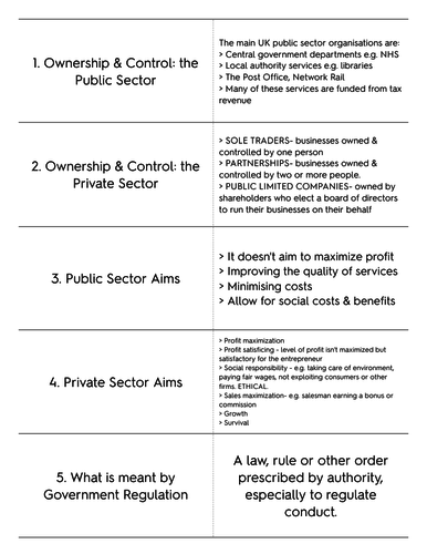 Public/Private sector regulation & privatisation