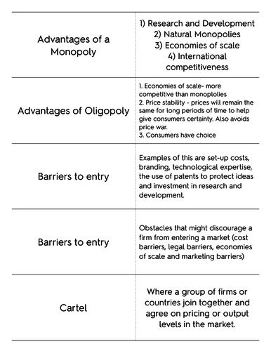 Competitive Market, Oligopoly & Monopoly