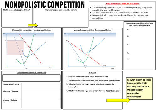 New A-Level Economics: Year 2 - Monopolistic Competition and Monopoly Power Notes Sheet
